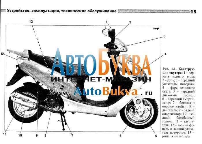 Скутер Zip R3i Руководство По Ремонту На Русском - фото 10