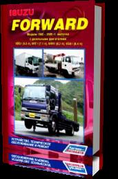 ISUZU FORWARD 1985-2000 гг., двигатель дизель 6.5, 7 ...