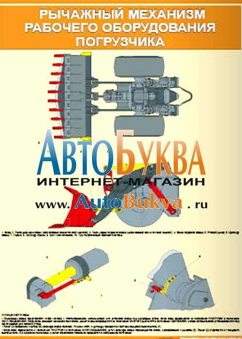 учебный плакат устройство фронтального погрузчика