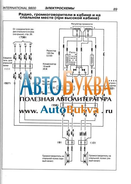 Книга представляет собой составной сборник электрических схем автомобилей INTERNATIONAL 9800.  Данное руководство.
