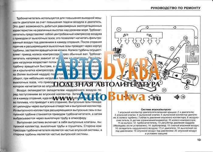 Схемы и service manual для