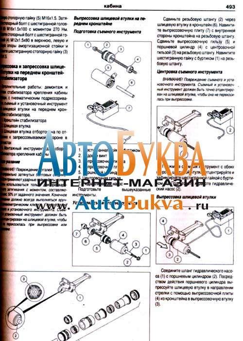 Инструкция По Эксплуатации Ман Le 2000