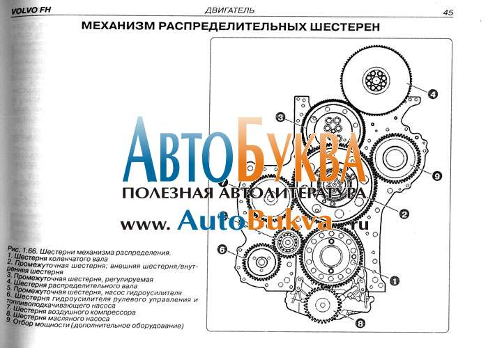 двигатель d13 volvo