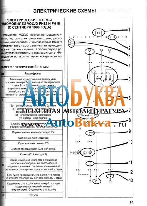 VOLVO FH12 с 1998 г.в.