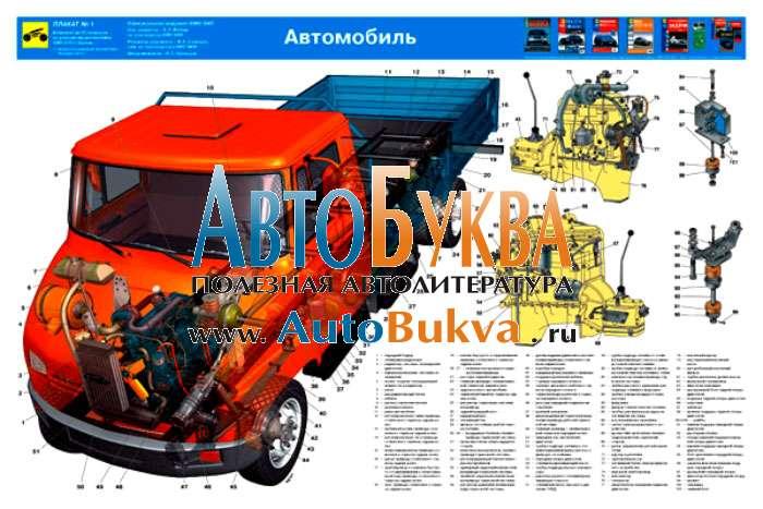 Устройство автомобиля ЗИЛ-5301